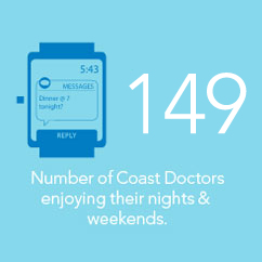 Number of doctors